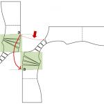 Vorder-Rückenteilverbindung